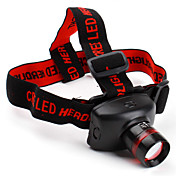 TK17 Adjustable 3 Modes Zoom Headlamp