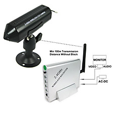 venta al por mayor 2.4ghz receptor inalámbrico con cámara CCD (sfa811)