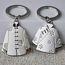   keyrings   (  )