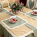 Country Polyester Cotton Blend Jacquard Red Floral Table Cloths